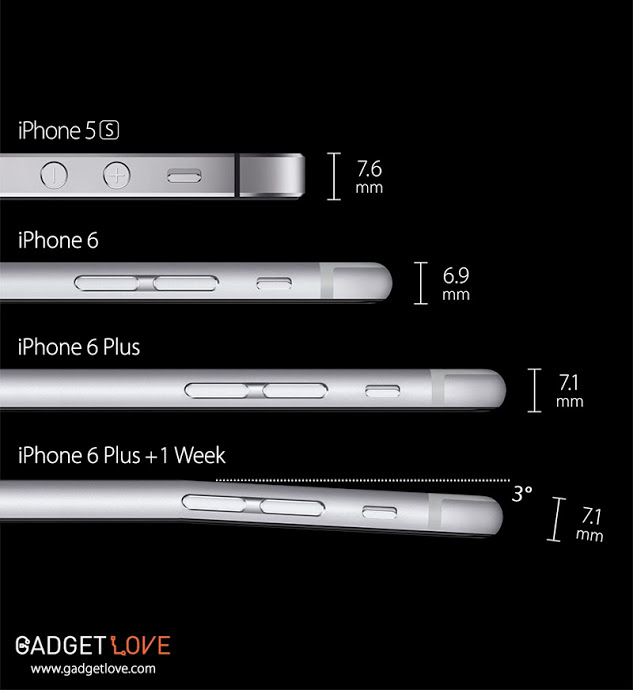 1-iphone-6-bendgate-1411642491881-1